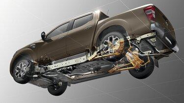 2D-Zeichnung Unteransicht des Renault Alaskan