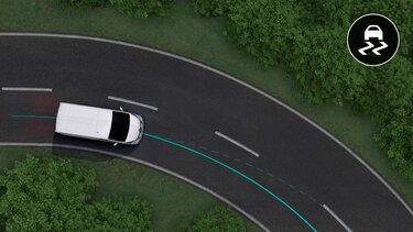 Die innovativen Sicherheitssystem im Renault Trafic - ESP