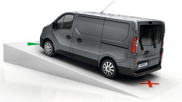 Berganfahrhilfe - Grafik des Renault Trafic Combi