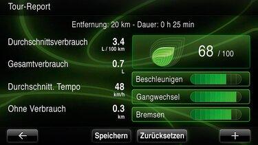 ECO-Modus + DRIVING ECO2