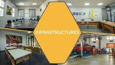 Renault Académie infrastructures