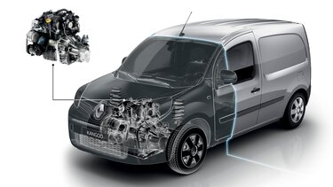 KANGOO Engines