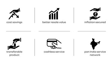 Benefits of Renault Easy Care