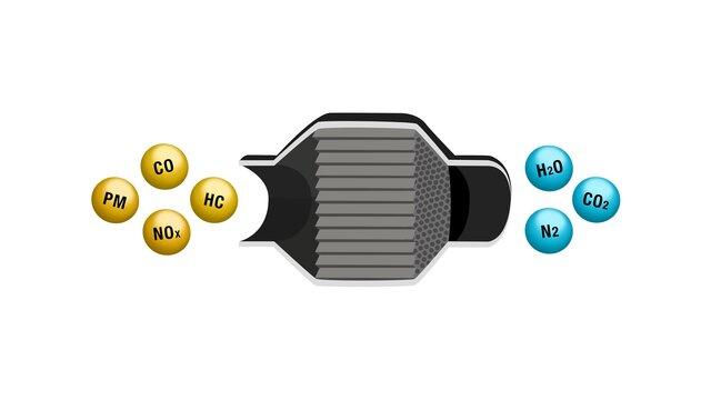 Renault filtro de partículas
