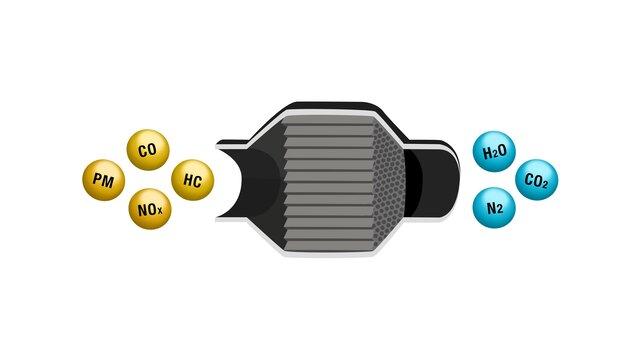 Renault filtr cząstek stałych