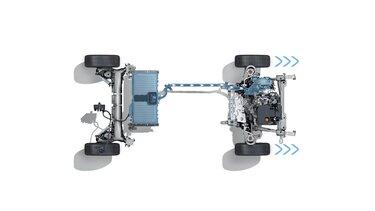 Ventajas del vehículo híbrido enchufable Renault