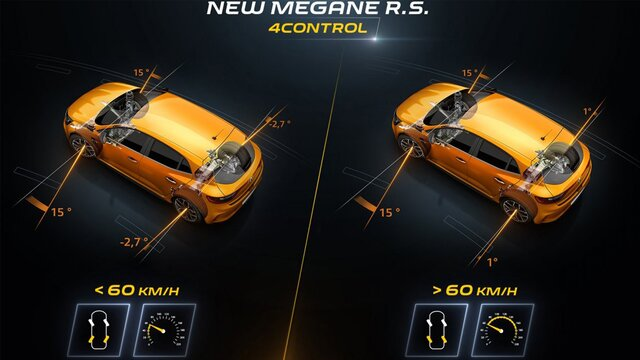 Renault MEGANE R.S. technology: 4CONTROL