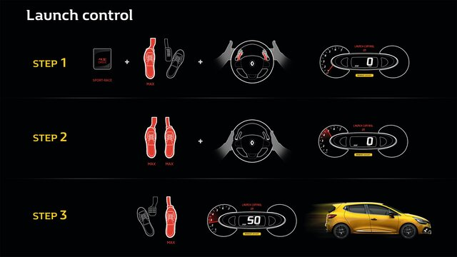 Technologia Renault Sport: Launch control
