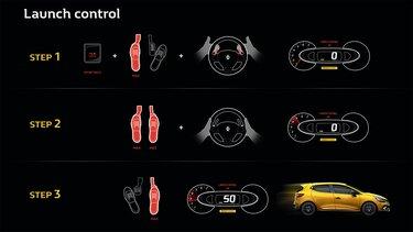 Технологията на Renault Sport: Launch control