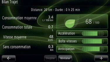 Renault Driving ECO2