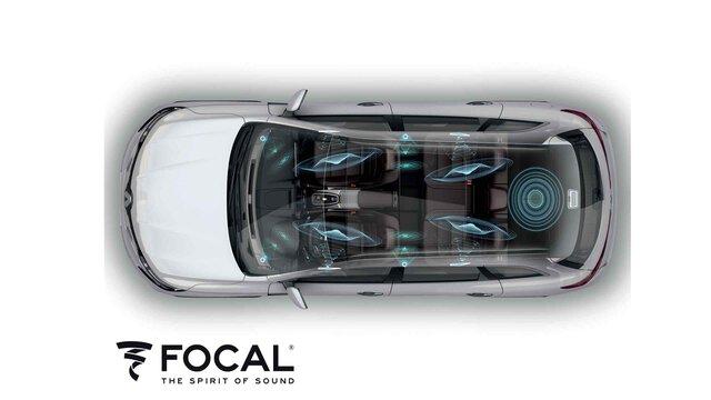Focal pack - Renault KOLEOS