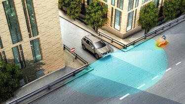 Renault DUSTER - Передня камера з кутом огляду 180°