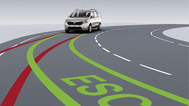Renault LODGY - Технічні характеристики
