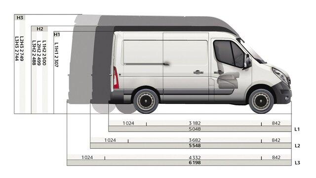Vista laterale del furgone a trazione anteriore Renault MASTER