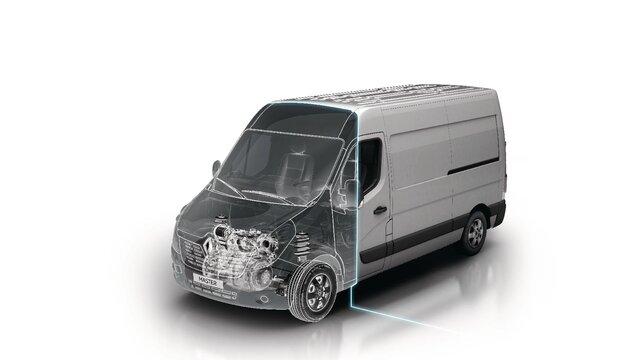 Renault MASTER motor afmetingen
