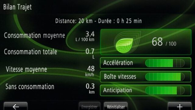 Renault MASTER ECO-modus