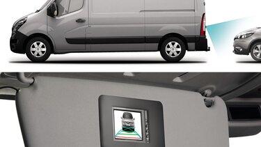 Renault MASTER Camping-Car - Feux de virage fixes