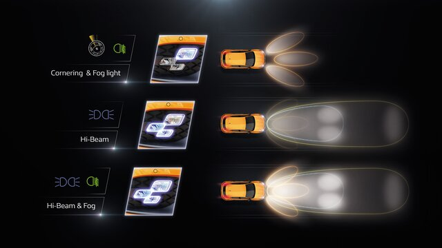 Renault - MEGANE R.S. - R.S. Vision Full LED headlamps