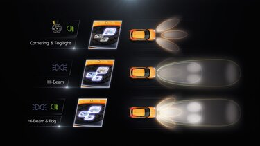 Renault – MEGANE R.S. – R.S. Изцяло светодиодни фарове Vision