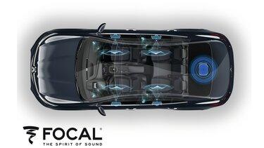 MEGANE Sedan – fokalni komplet