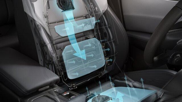 Renault TALISMAN Grandtour sièges chauffants massants