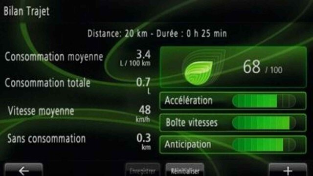 Mode ECO + DRIVING ECO2