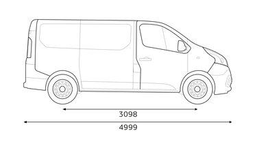 Renault TRAFIC – Dimensioni laterali
