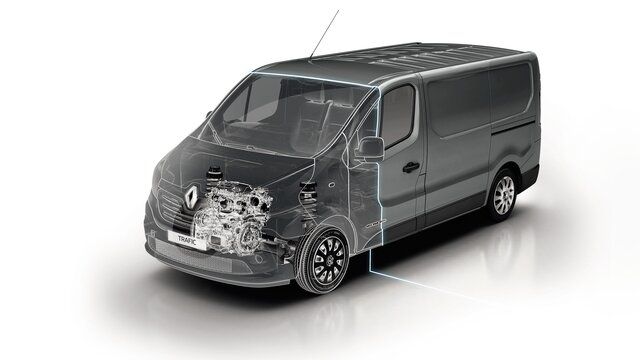 Renault TRAFIC engine dimensions