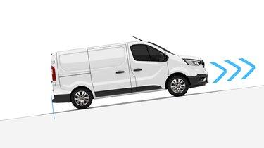 Der Neue Renault Trafic – Fahrassistenzsysteme