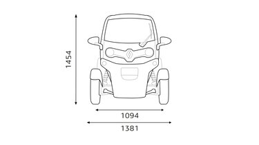 Renault TWIZY front dimensions