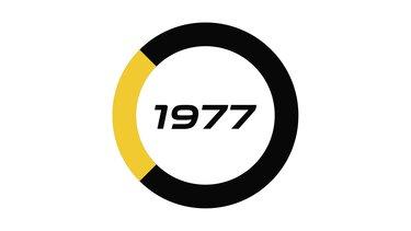 historia renault sandero rs 1977