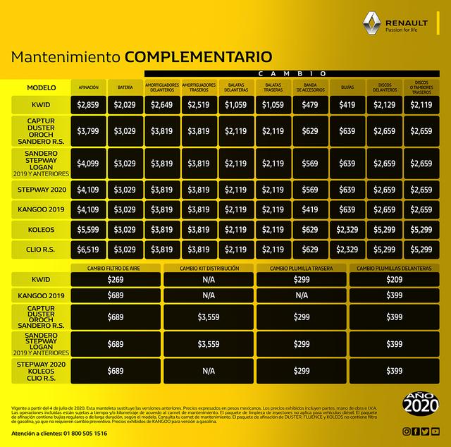 renault servicio precios de mantenimiento complementarios