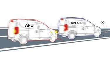Asistencia de frenado de urgencia (AFU)