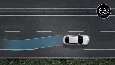System wykrywania zmęczenia kierowcy