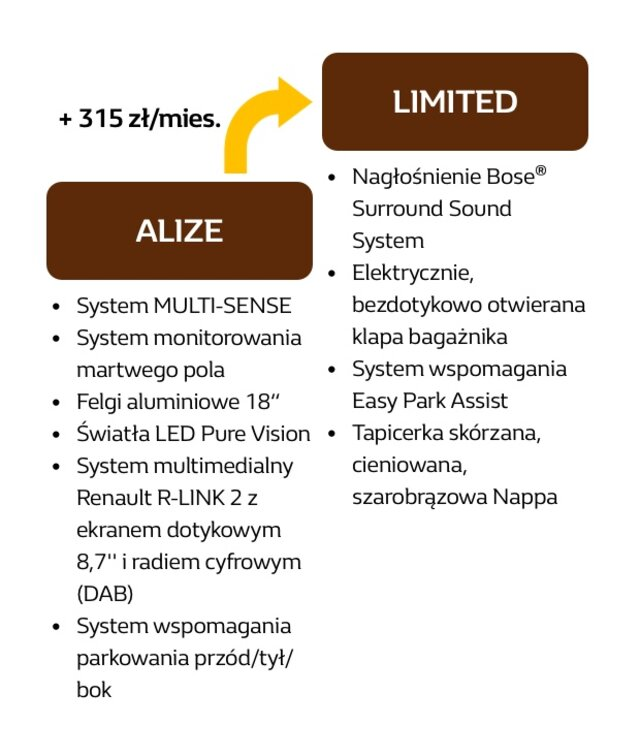 easy box ceny dla wersji