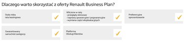 prezentacja renault business plan
