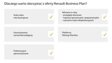 prezentacja renault business plan