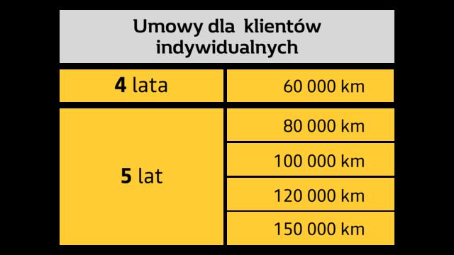 umowy dla klientów indywidualnych