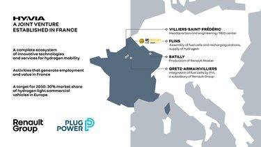 Hyvia Renault Group Plug Power