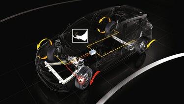 Renault Sport technology: R.S. Vision
