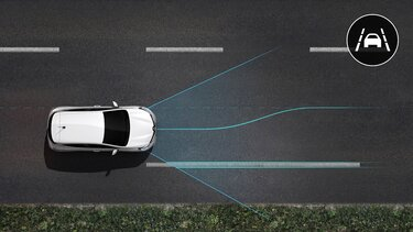 Sistem za pomoč pri ohranjanju vozila na voznem pasu
