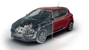 Svetlomety Renault CLIO