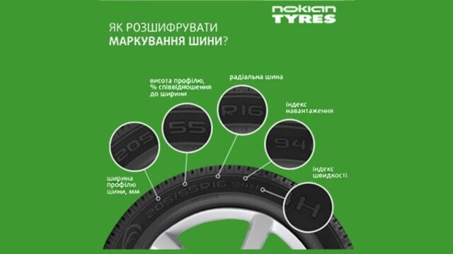 Nokian Hakka Green 2 – бездоганна надійність