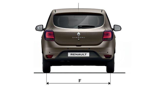 Renault SANDERO - габарити ззаду