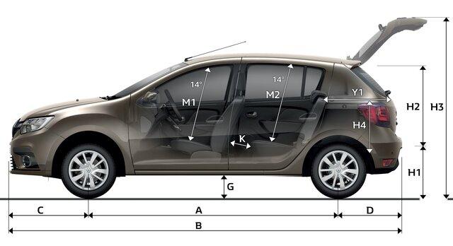 Renault SANDERO - габарити збоку