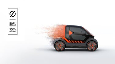 Mobilize користується великими компетенціями групи Renault в сфері електромобілів, в першу чергу в галузі управління життєвого циклу акумулятора.