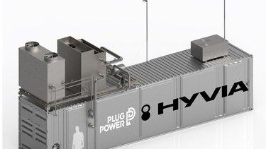 Екологічне виробництво, зберігання і доставка водню