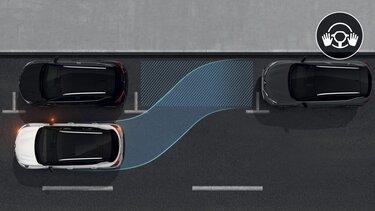 Паркування та камера на 360°